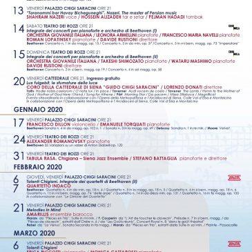 Micat in Vertice, la nuova stagione dei concerti dell'Accademia Musicale Chigiana